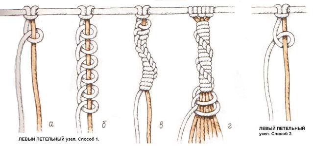 Плетение сети в одну нить