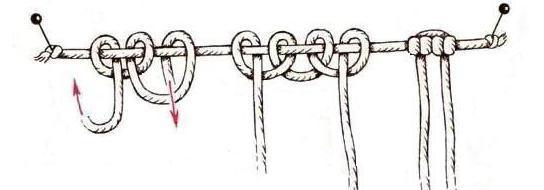 макраме: способ навешивания нитей